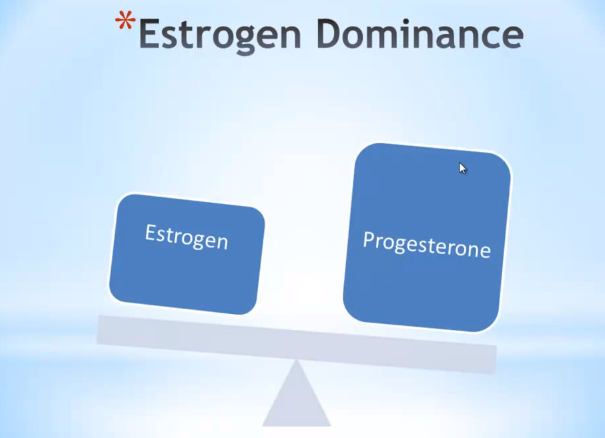 estrogen-dominance-450x338