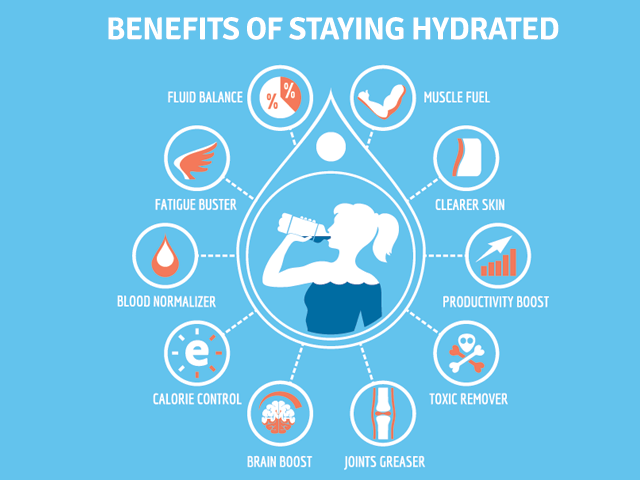 hydration-benefits-infographic-640x480